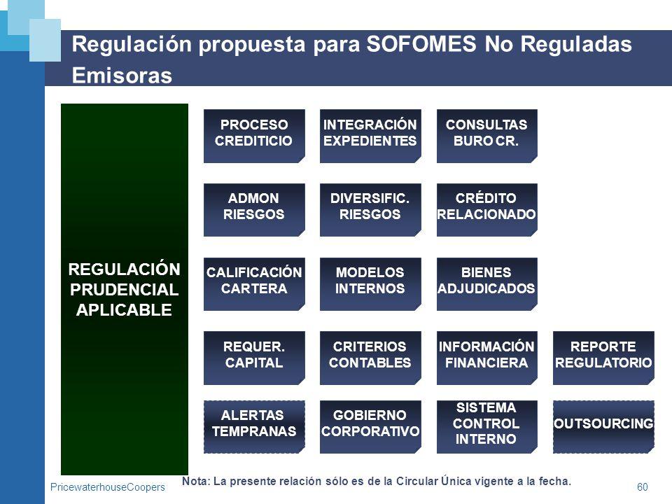 Regulación propuesta para SOFOMES No Reguladas Emisoras