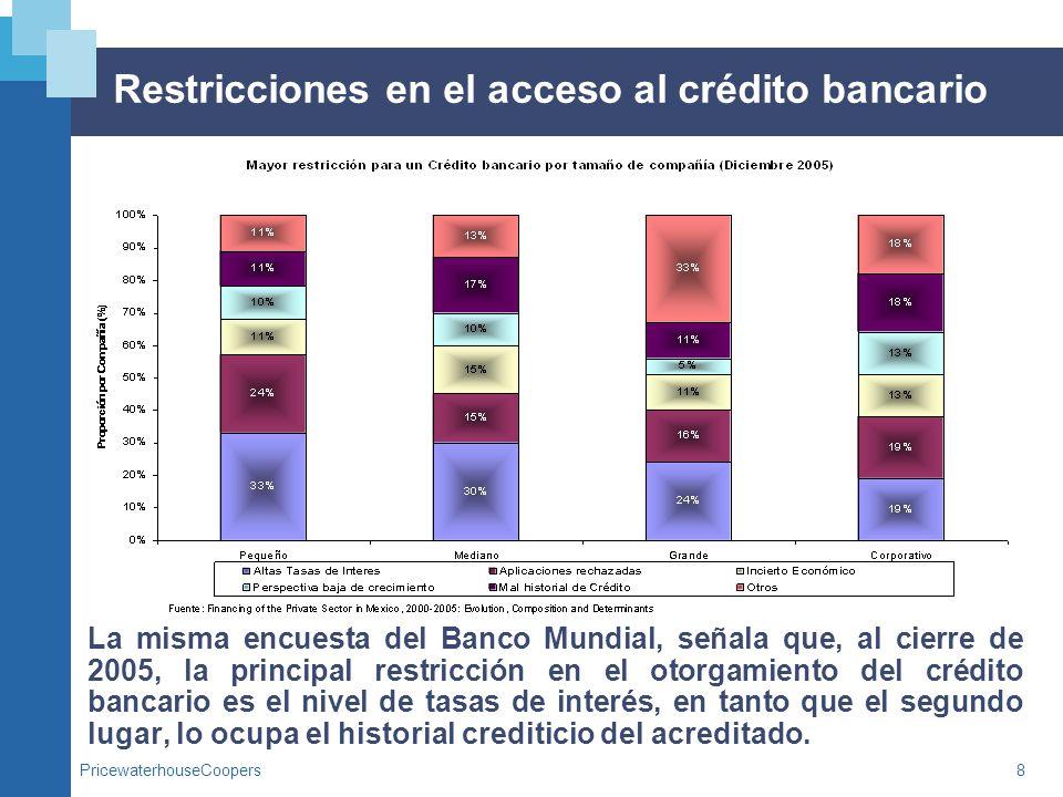 Restricciones en el acceso al crédito bancario