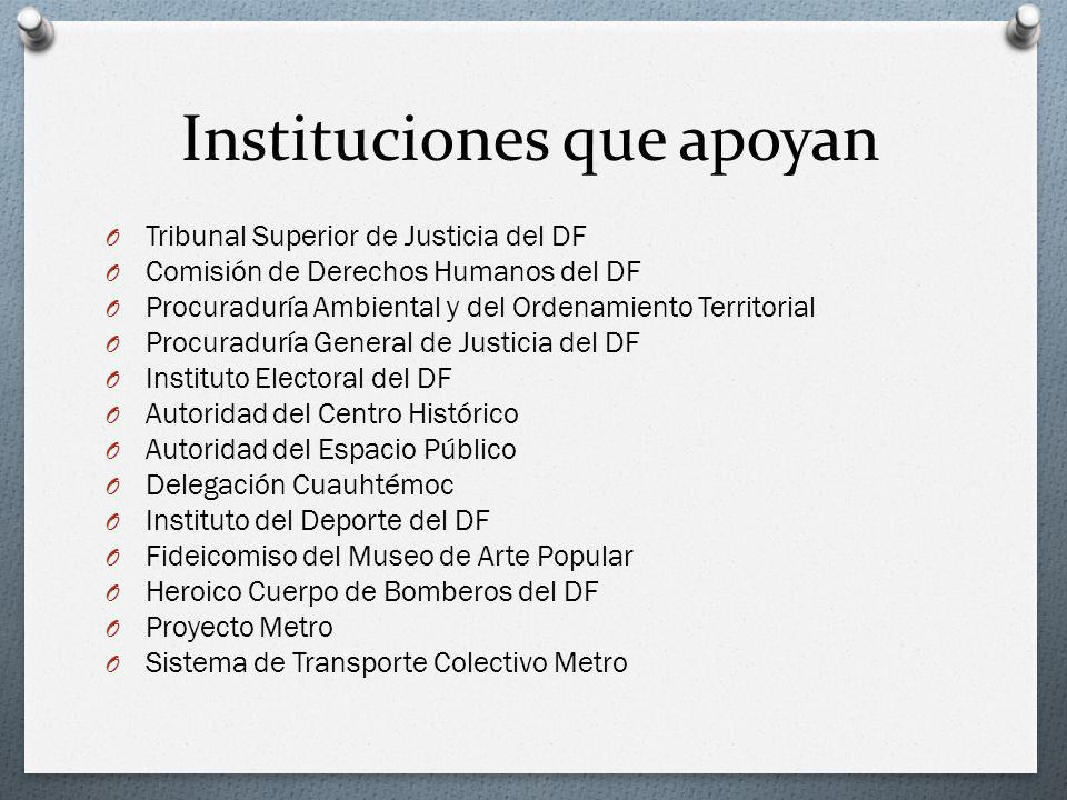Instituciones que apoyan