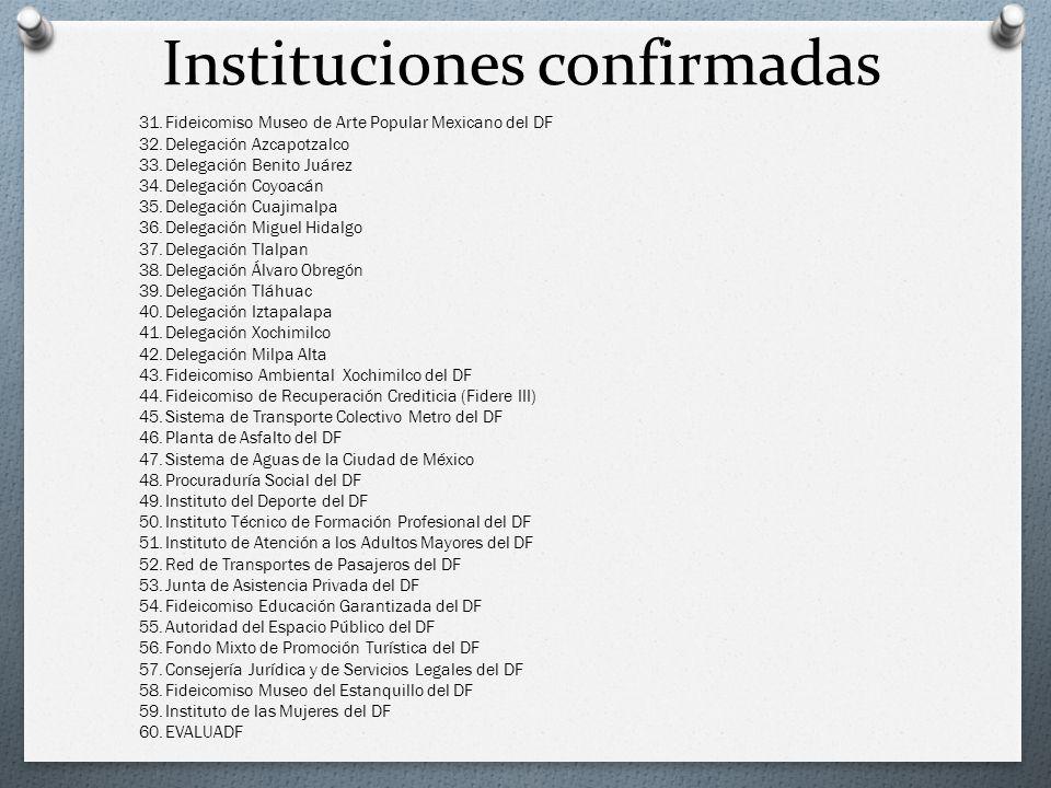 Instituciones confirmadas