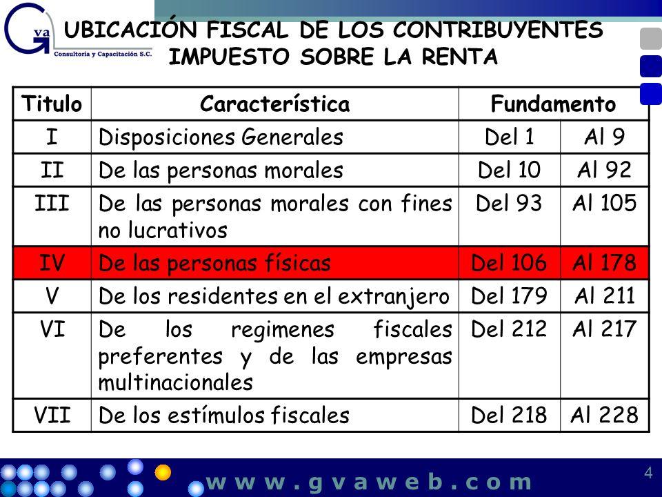 UBICACIÓN FISCAL DE LOS CONTRIBUYENTES IMPUESTO SOBRE LA RENTA