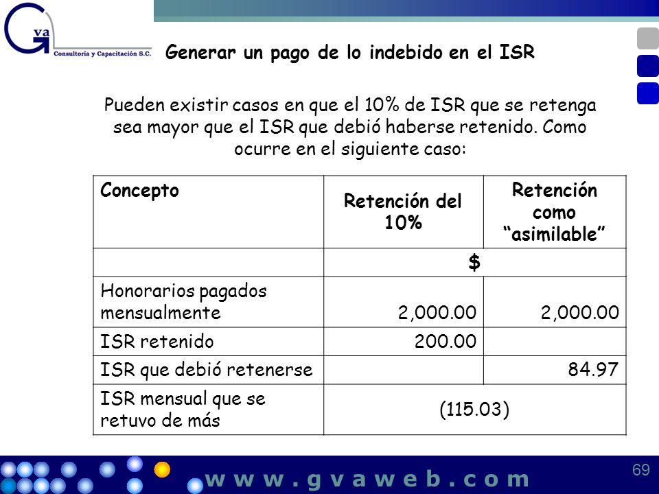 Generar un pago de lo indebido en el ISR Retención como asimilable