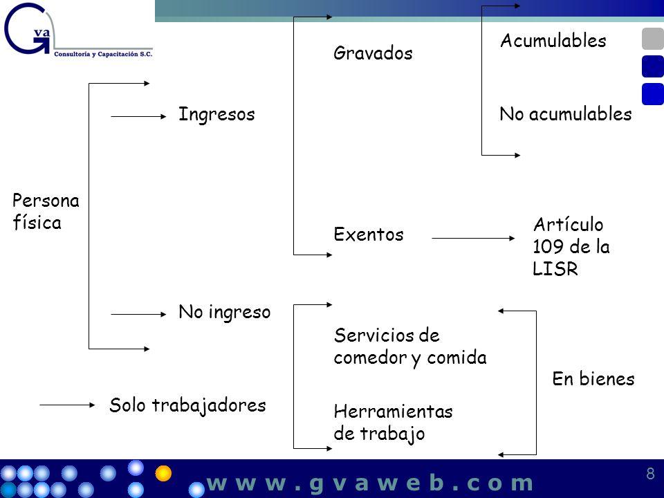 w w w . g v a w e b . c o m Acumulables Gravados Ingresos