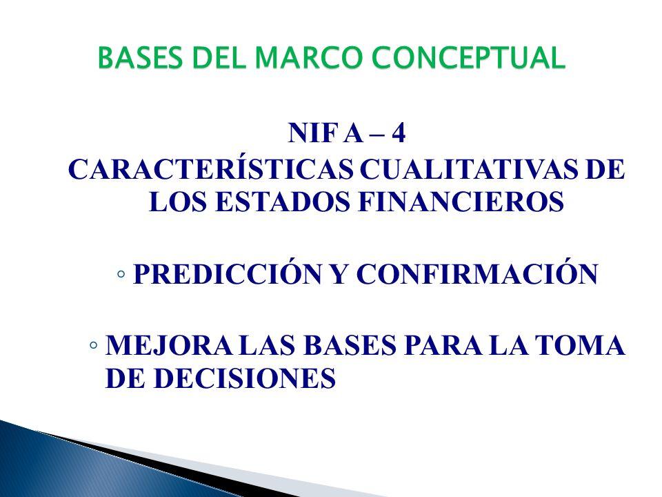 BASES DEL MARCO CONCEPTUAL