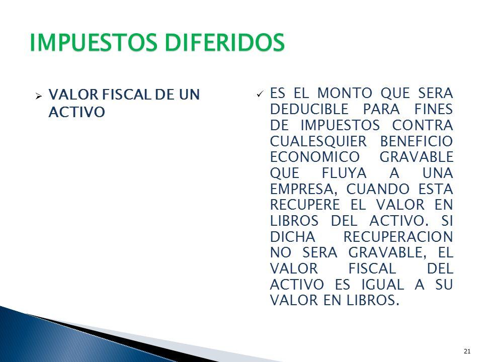 IMPUESTOS DIFERIDOS VALOR FISCAL DE UN ACTIVO