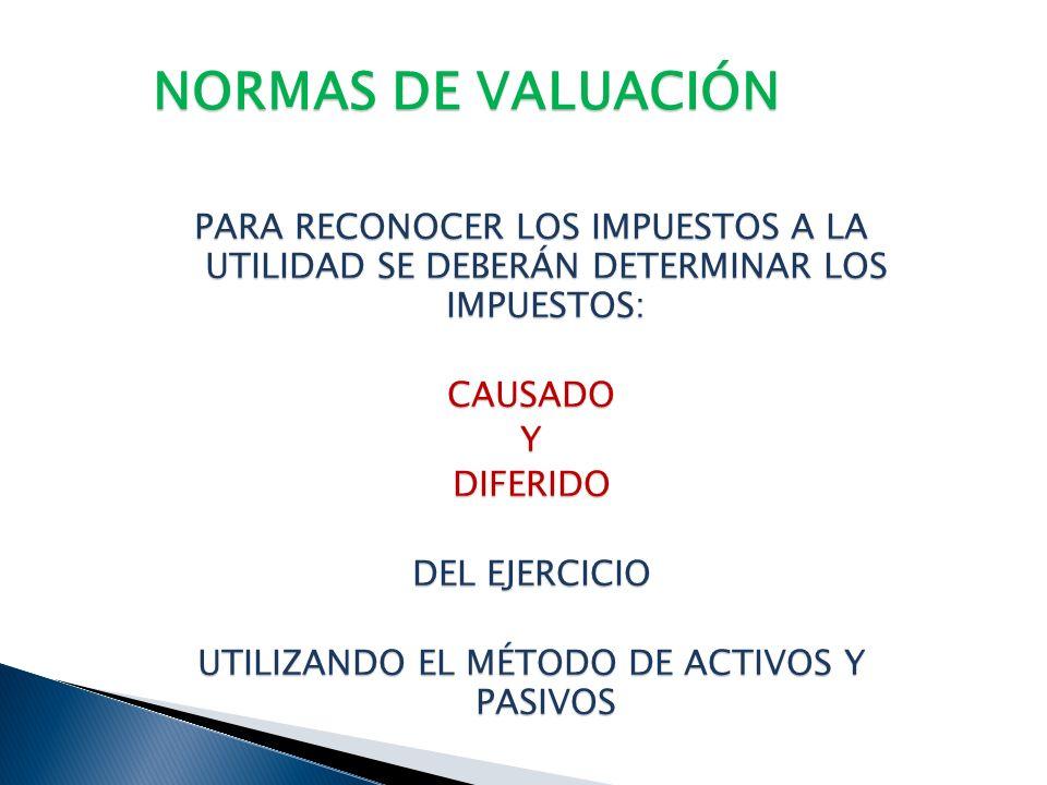 UTILIZANDO EL MÉTODO DE ACTIVOS Y PASIVOS