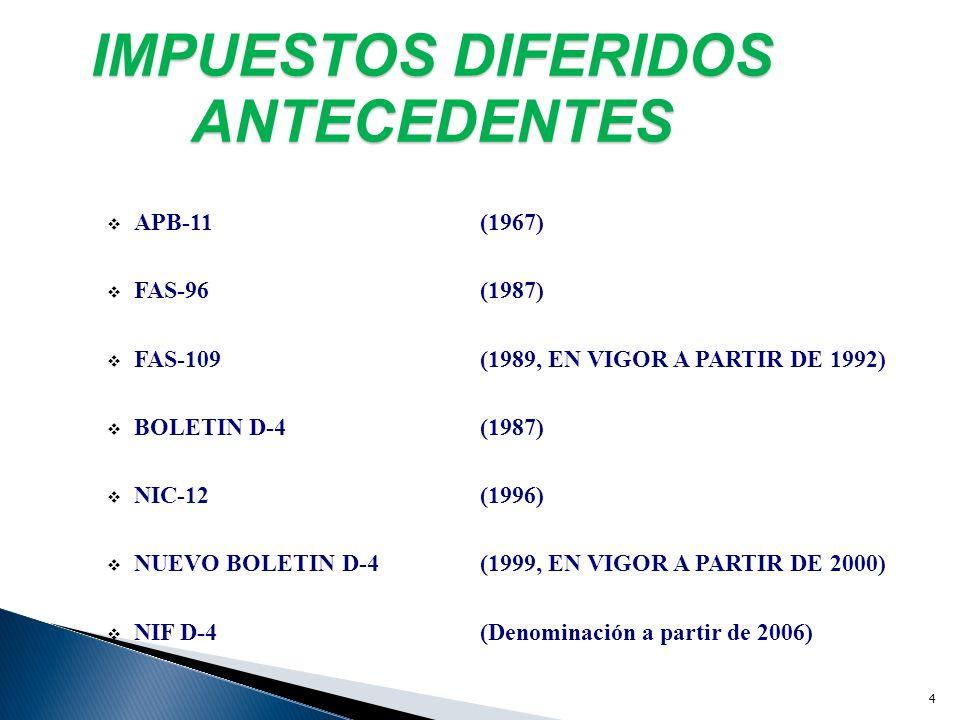 IMPUESTOS DIFERIDOS ANTECEDENTES