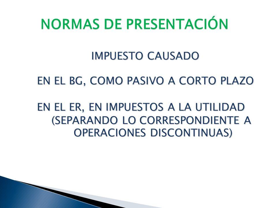 NORMAS DE PRESENTACIÓN