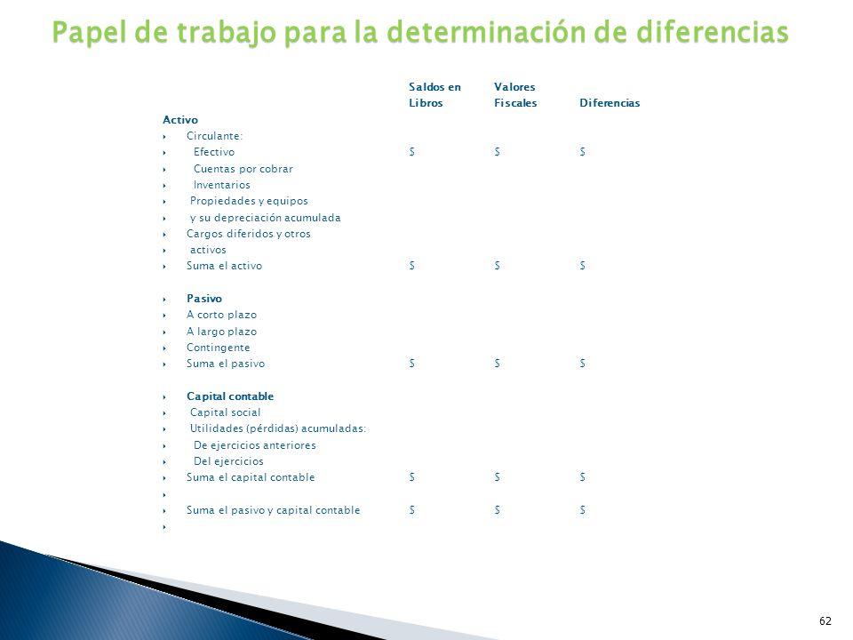Papel de trabajo para la determinación de diferencias