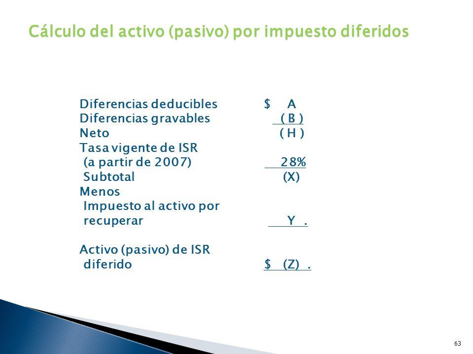 Cálculo del activo (pasivo) por impuesto diferidos