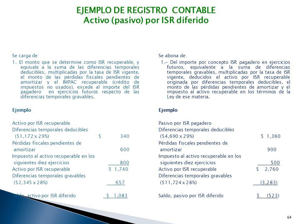 EJEMPLO DE REGISTRO CONTABLE Activo (pasivo) por ISR diferido