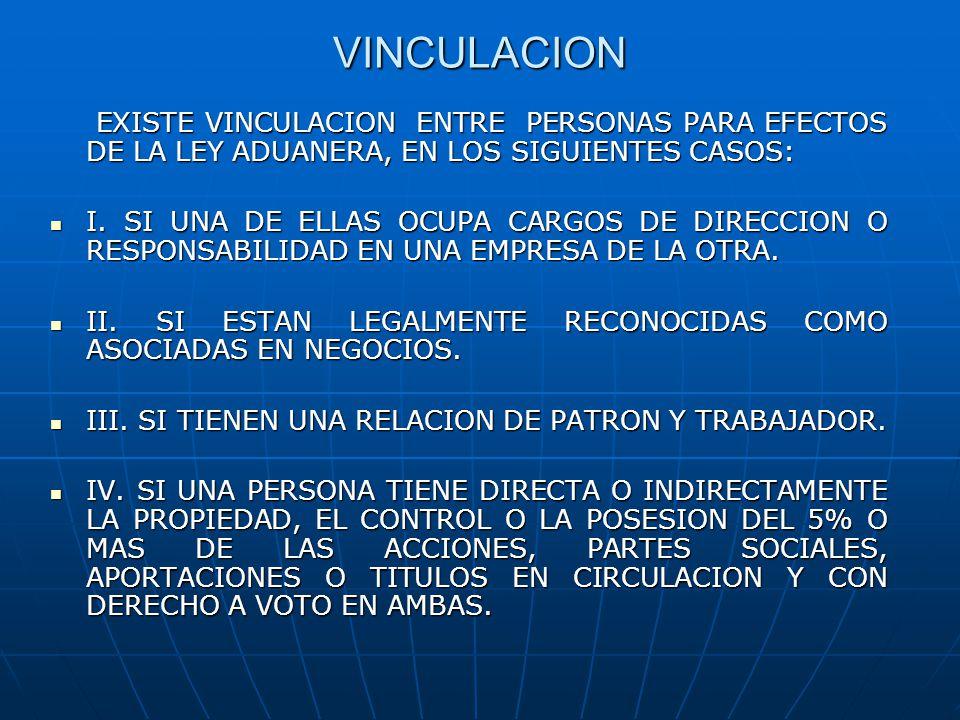 VINCULACION EXISTE VINCULACION ENTRE PERSONAS PARA EFECTOS DE LA LEY ADUANERA, EN LOS SIGUIENTES CASOS: