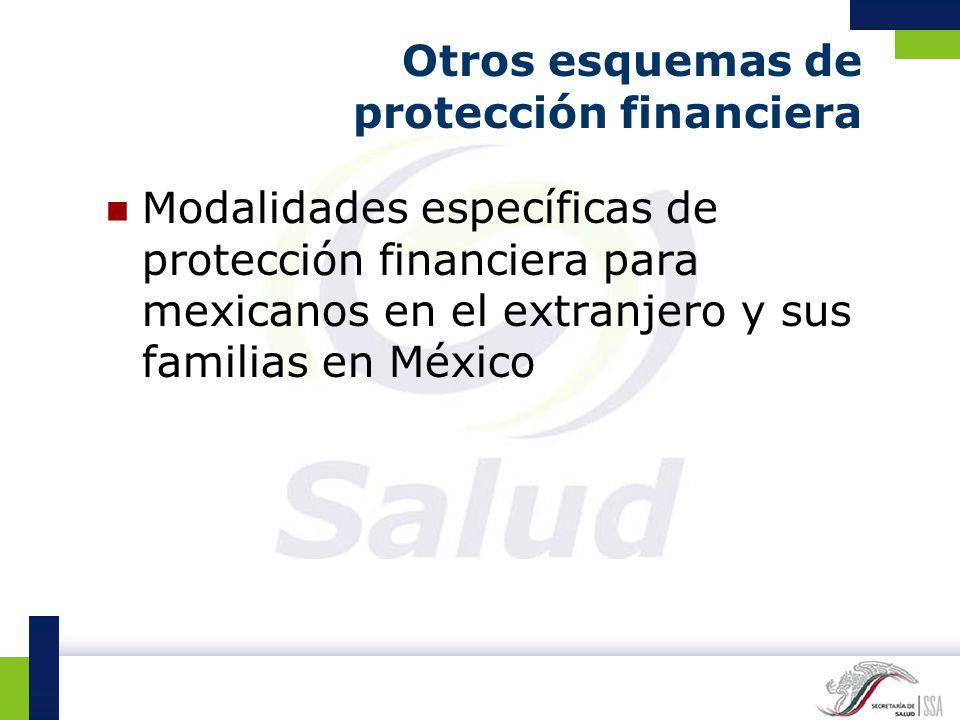 Otros esquemas de protección financiera
