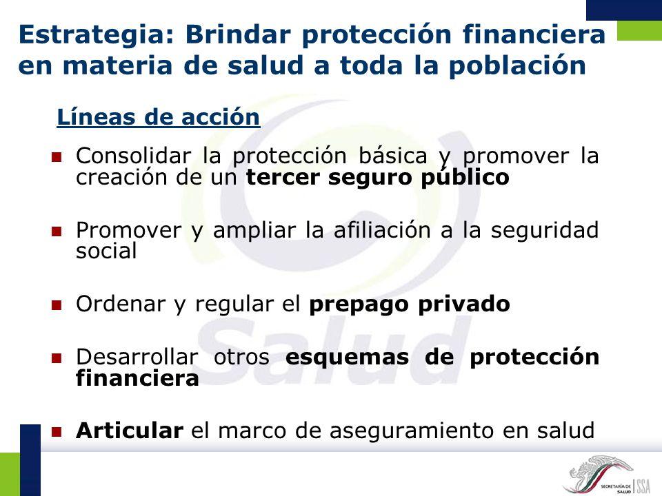 Estrategia: Brindar protección financiera en materia de salud a toda la población
