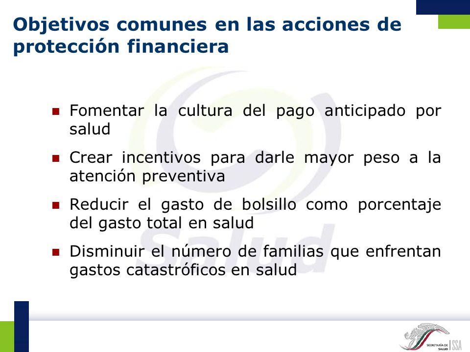 Objetivos comunes en las acciones de protección financiera