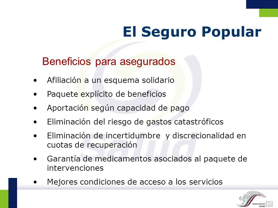 El Seguro Popular Beneficios para asegurados
