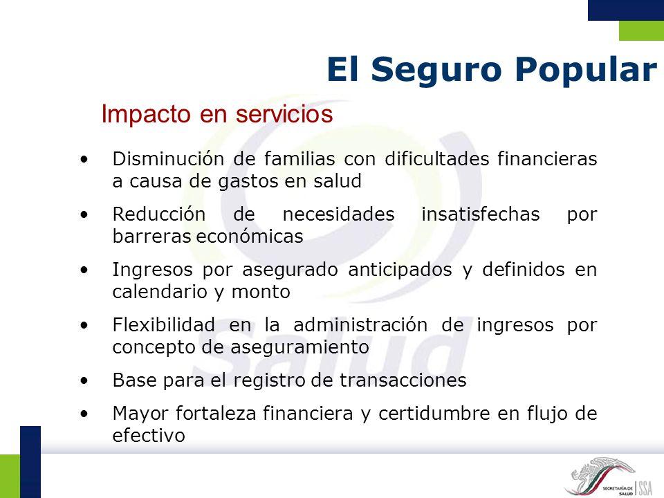 El Seguro Popular Impacto en servicios