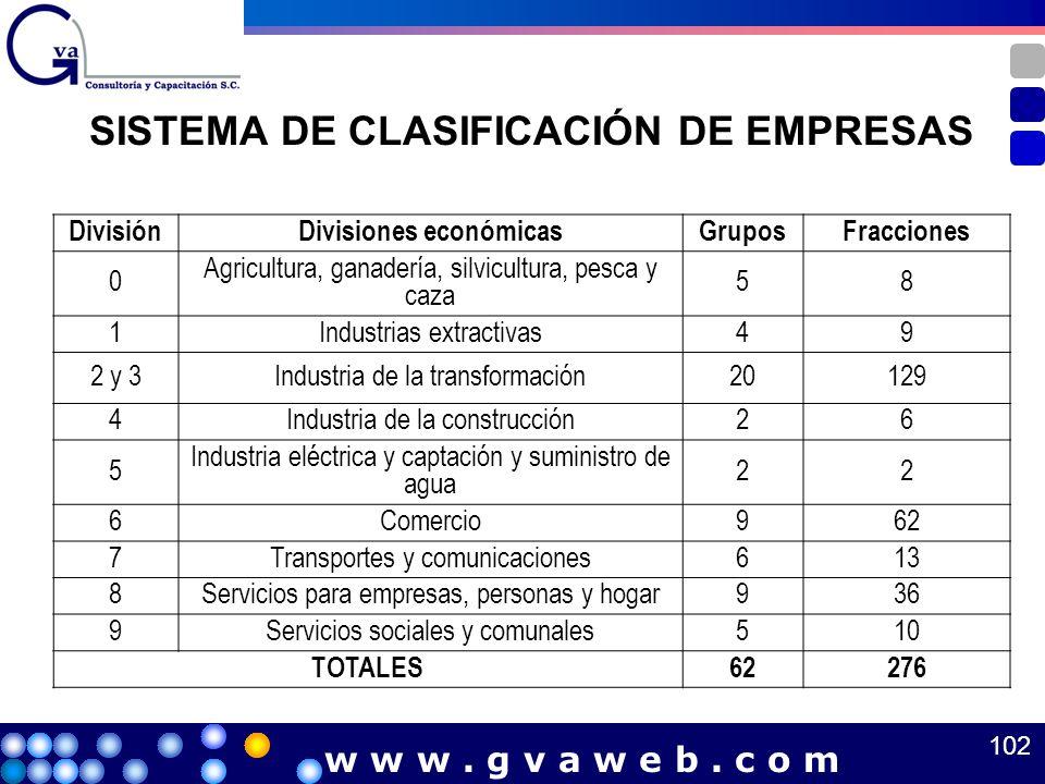 SISTEMA DE CLASIFICACIÓN DE EMPRESAS