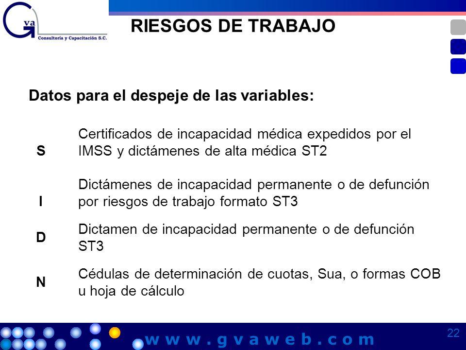 RIESGOS DE TRABAJO Datos para el despeje de las variables: