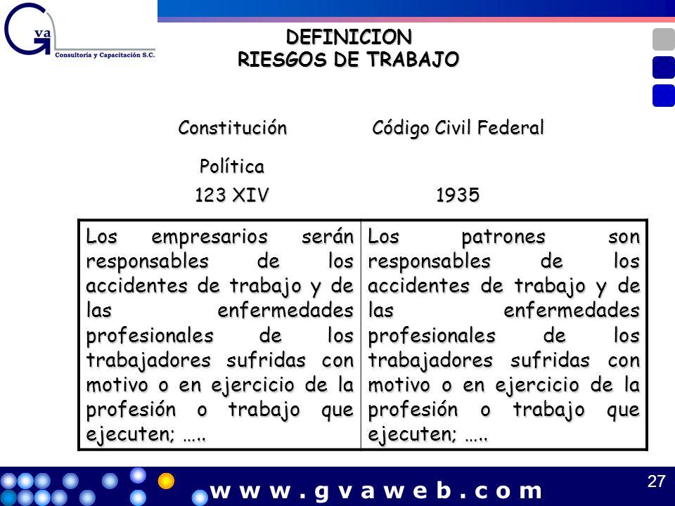 DEFINICION RIESGOS DE TRABAJO. Constitución. Política. Código Civil Federal. 123 XIV. 1935.