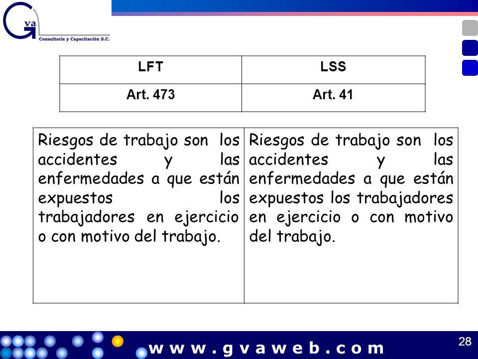 LFT LSS. Art. 473. Art. 41.