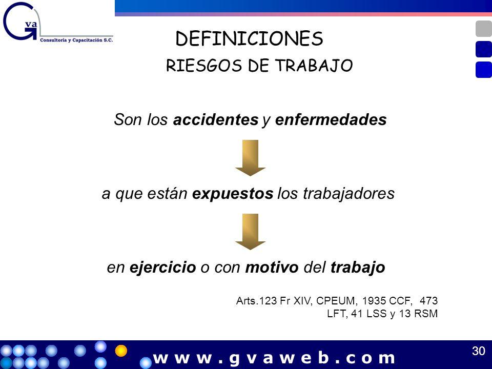 DEFINICIONES RIESGOS DE TRABAJO Son los accidentes y enfermedades