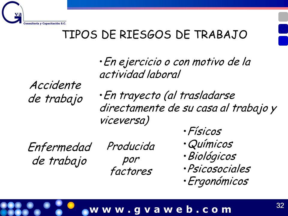 TIPOS DE RIESGOS DE TRABAJO
