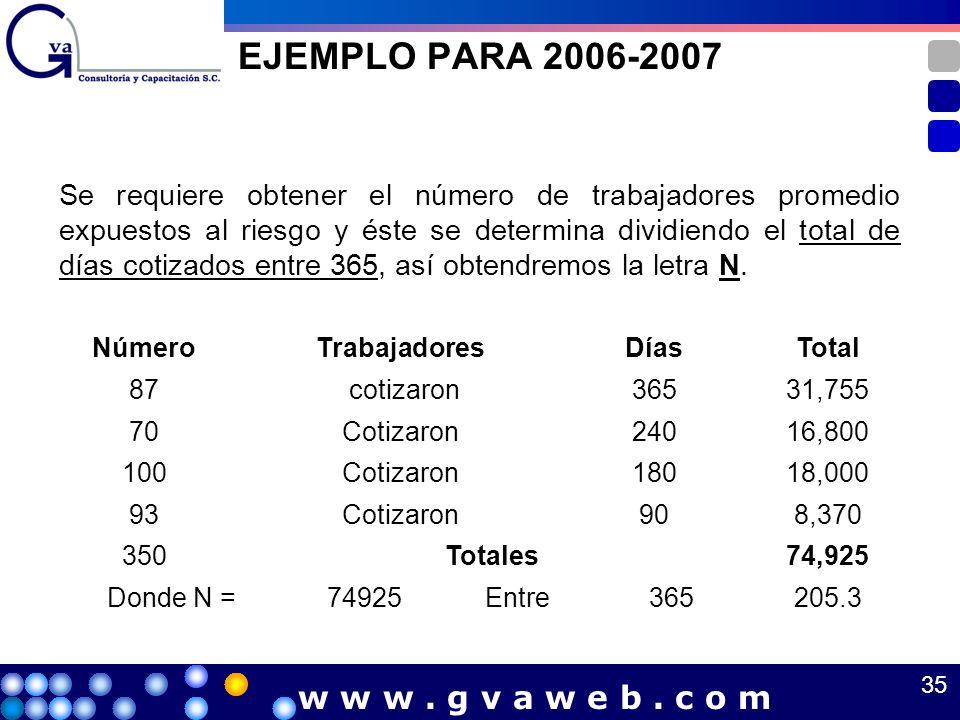EJEMPLO PARA 2006-2007 w w w . g v a w e b . c o m