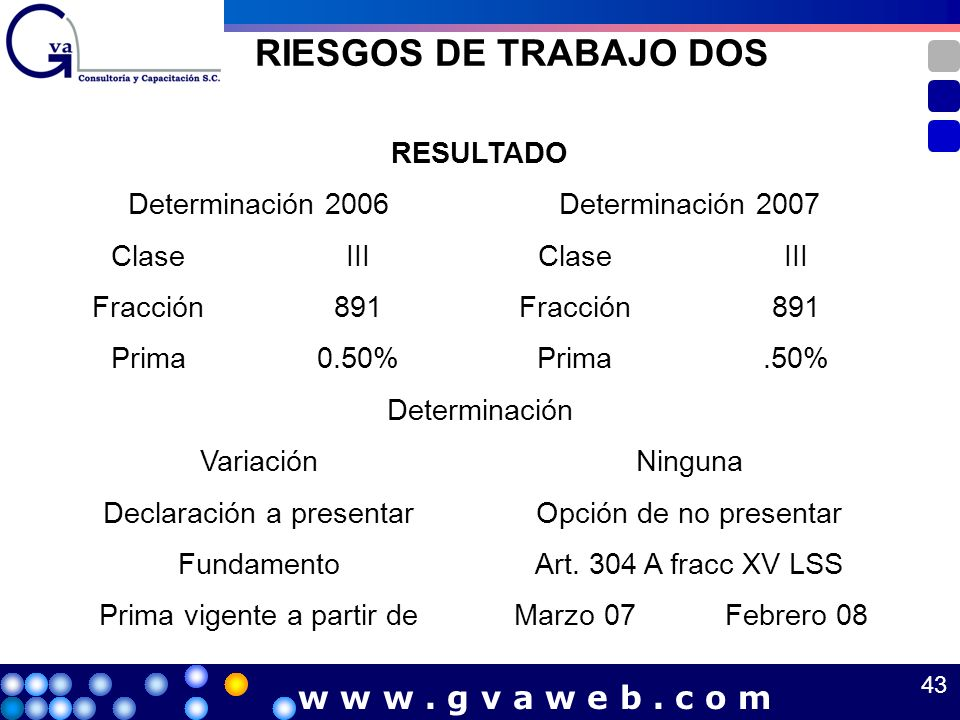 RIESGOS DE TRABAJO DOS w w w . g v a w e b . c o m RESULTADO