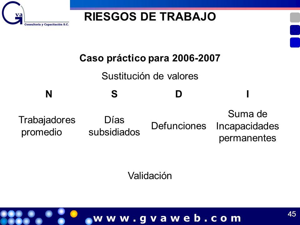 Sustitución de valores