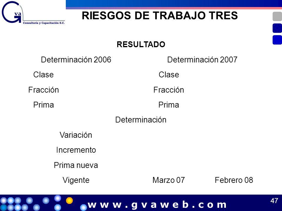 RIESGOS DE TRABAJO TRES