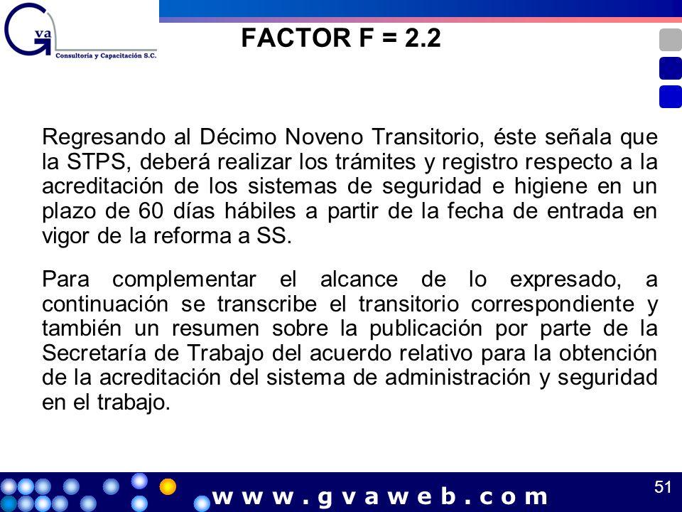 FACTOR F = 2.2