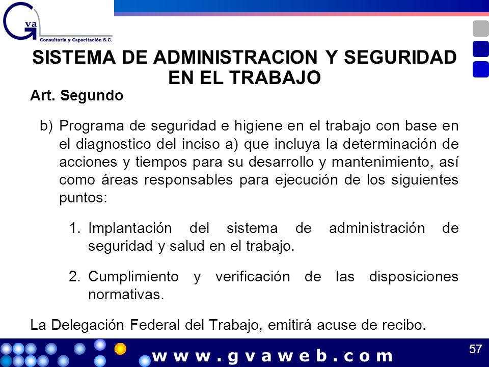 SISTEMA DE ADMINISTRACION Y SEGURIDAD EN EL TRABAJO