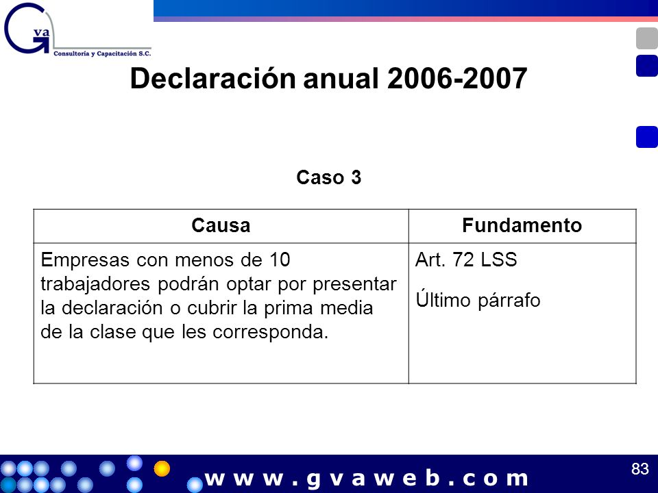 Declaración anual 2006-2007 w w w . g v a w e b . c o m Caso 3 Causa