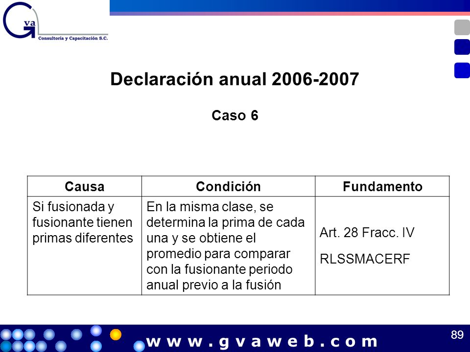 Declaración anual 2006-2007 w w w . g v a w e b . c o m Caso 6 Causa