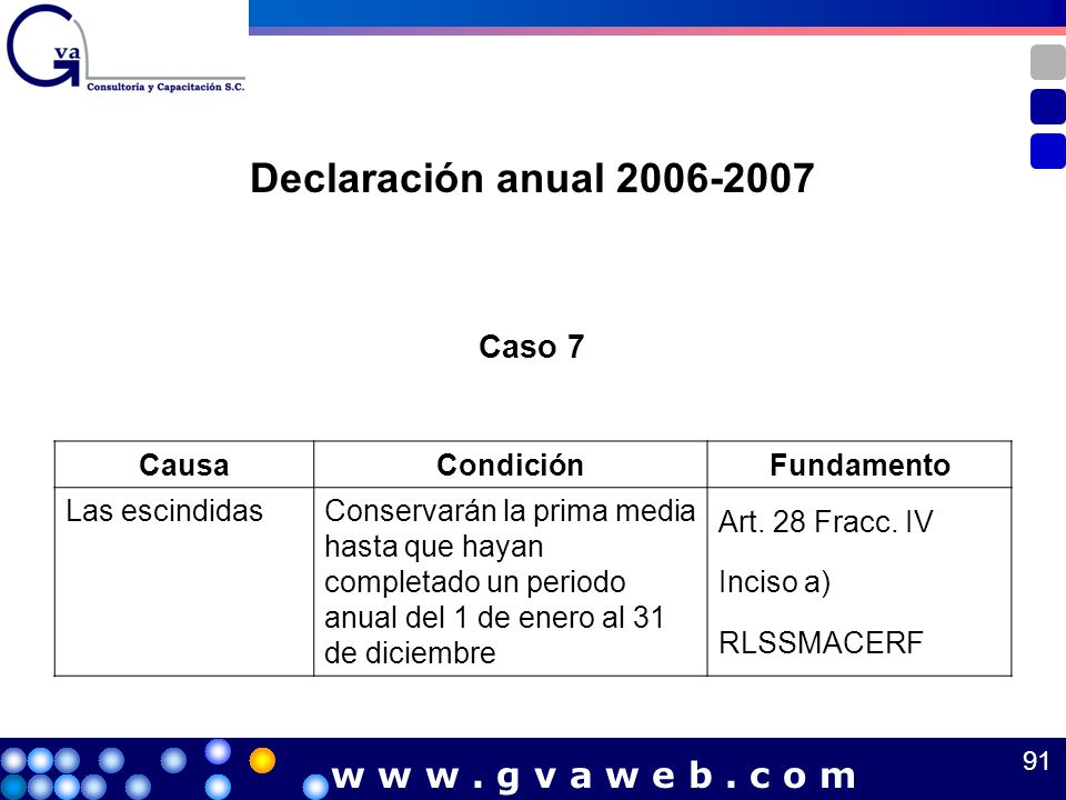 Declaración anual 2006-2007 w w w . g v a w e b . c o m Caso 7 Causa