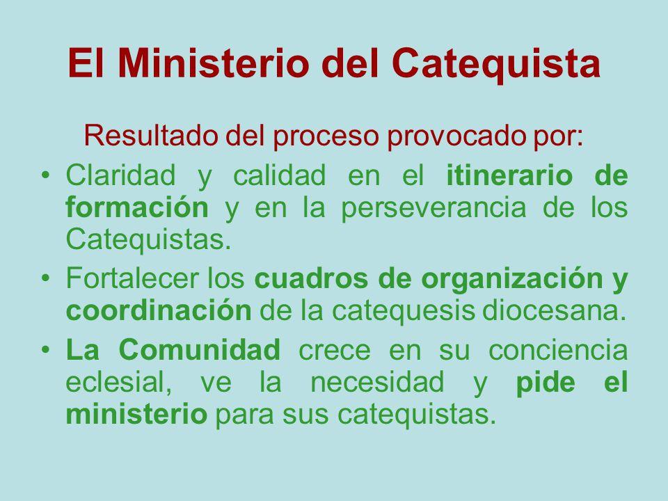 El Ministerio del Catequista