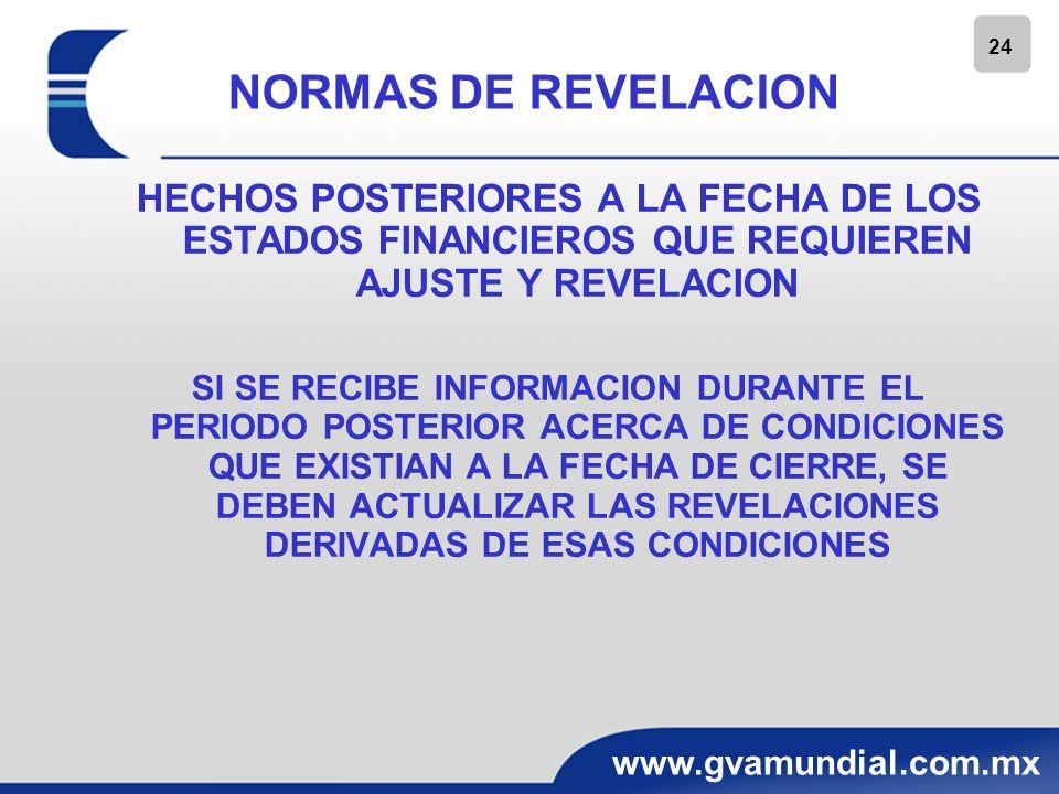 NORMAS DE REVELACIONHECHOS POSTERIORES A LA FECHA DE LOS ESTADOS FINANCIEROS QUE REQUIEREN AJUSTE Y REVELACION.