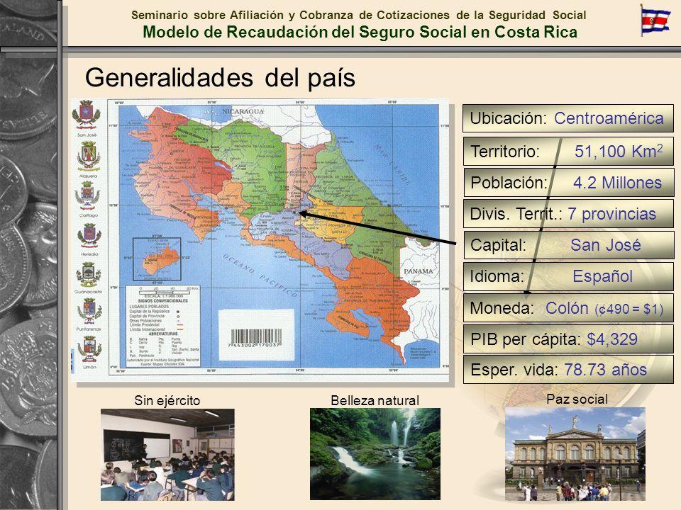 Generalidades del país