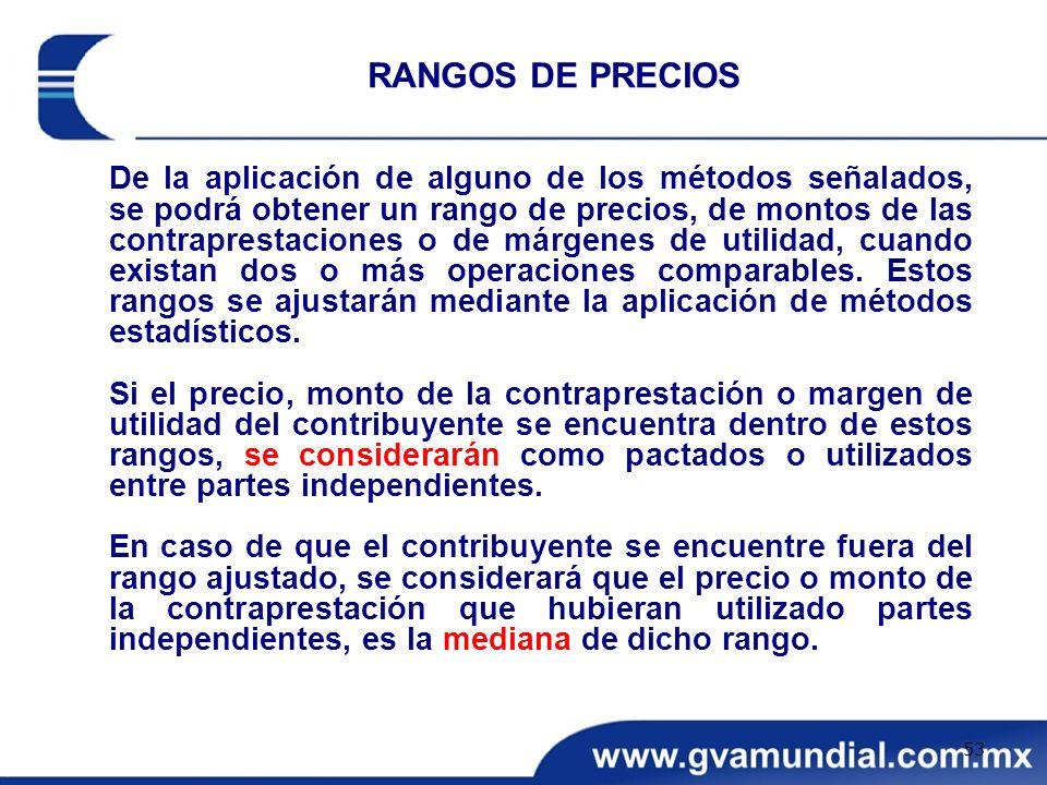 RANGOS DE PRECIOS