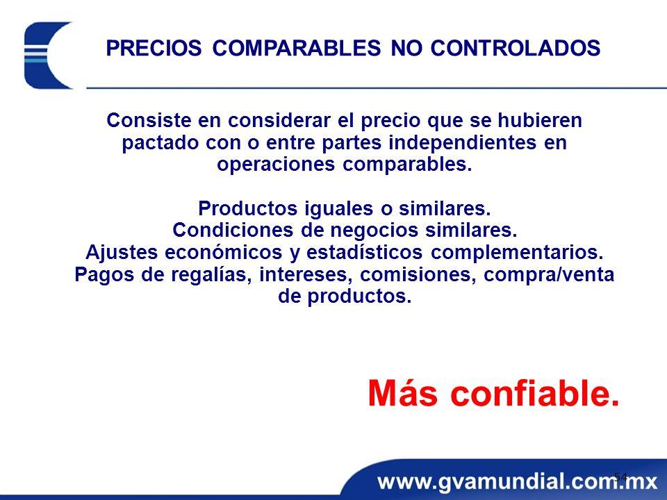 Más confiable. PRECIOS COMPARABLES NO CONTROLADOS