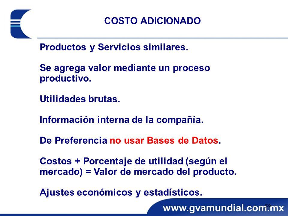 COSTO ADICIONADO Productos y Servicios similares. Se agrega valor mediante un proceso productivo. Utilidades brutas.