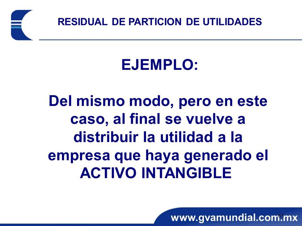 RESIDUAL DE PARTICION DE UTILIDADES