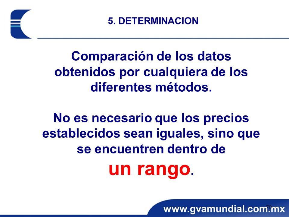 5. DETERMINACION Comparación de los datos obtenidos por cualquiera de los diferentes métodos.