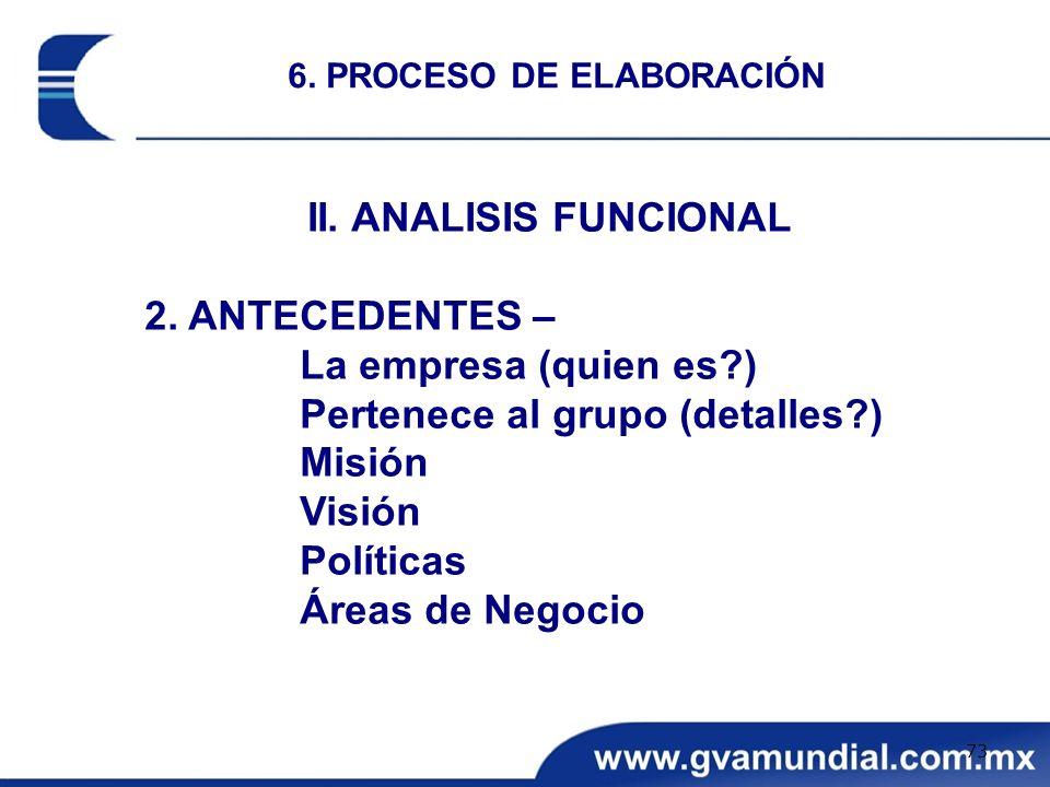 6. PROCESO DE ELABORACIÓN