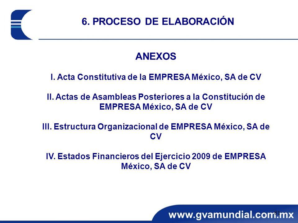 6. PROCESO DE ELABORACIÓN ANEXOS
