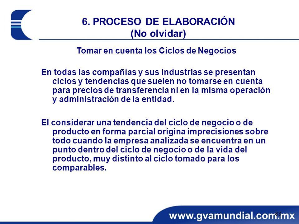 6. PROCESO DE ELABORACIÓN Tomar en cuenta los Ciclos de Negocios