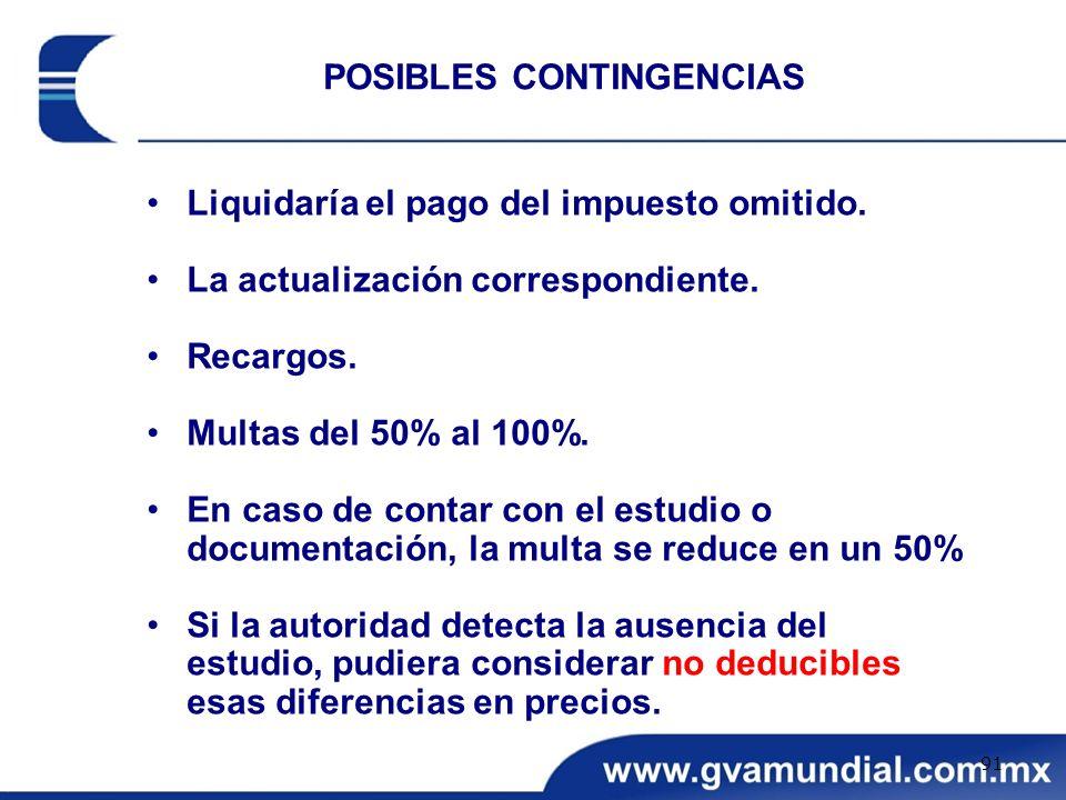 POSIBLES CONTINGENCIAS