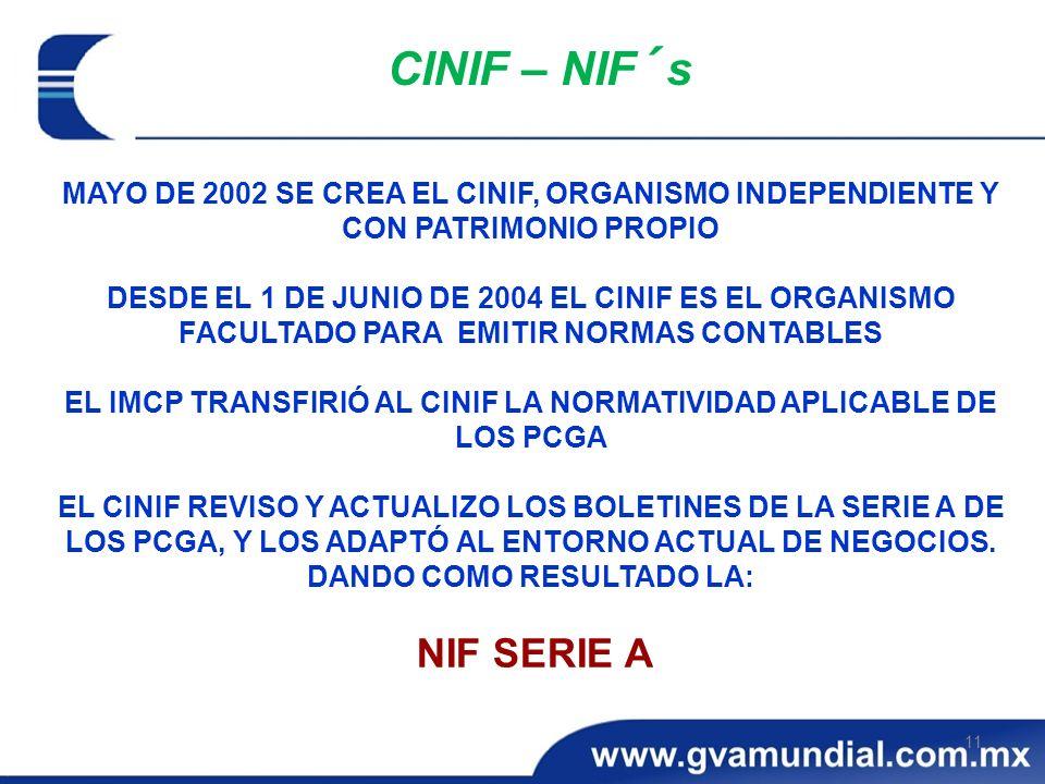 EL IMCP TRANSFIRIÓ AL CINIF LA NORMATIVIDAD APLICABLE DE LOS PCGA
