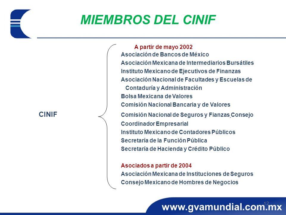 MIEMBROS DEL CINIFA partir de mayo 2002. Asociación de Bancos de México. Asociación Mexicana de Intermediarios Bursátiles.